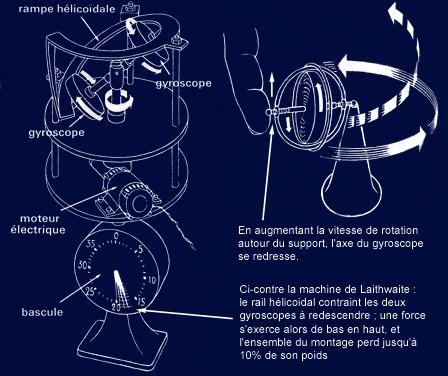 expgyroscope.jpg