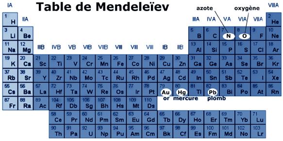 mendeleiev.jpg